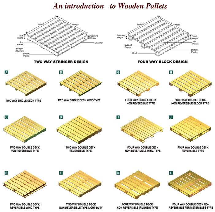 Wooden Pallets Pallets Eco Friendly Processed Wooden